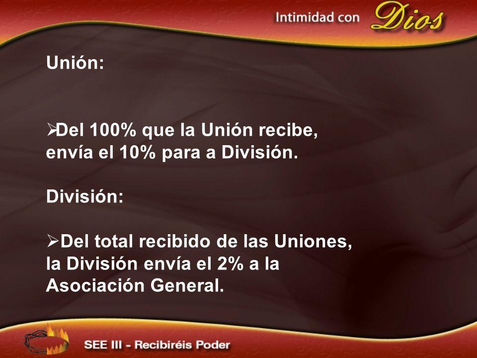 Unión: Del 100% que la Unión recibe, envía el 10% para a División.