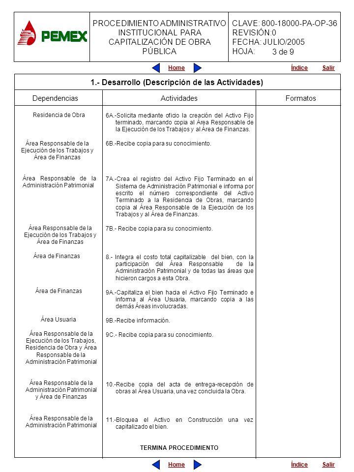 PROCEDIMIENTO ADMINISTRATIVO INSTITUCIONAL PARA CAPITALIZACIÓN DE OBRA PÚBLICA CLAVE: 800-18000-PA-OP-36 REVISIÓN:0 FECHA: JULIO/2005 HOJA: Home Salir Índice Home Salir Índice INICIA PROCEDIMIENTO Viene del Procedimiento Administrativo Institucional para Control de Obras y Servicios 1A.-Solicita mediante oficio una vez iniciada la obra la creación del Activo Fijo en Construcción, marcando copia al Área Responsable de la Ejecución de los Trabajos y al Área de Finanzas.