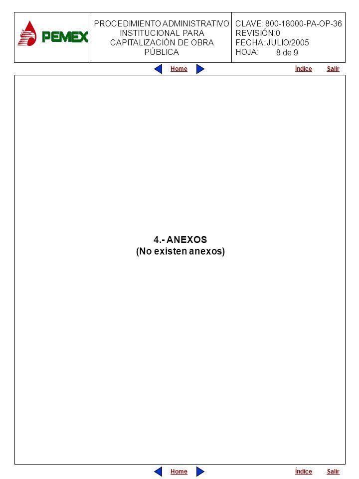 PROCEDIMIENTO ADMINISTRATIVO INSTITUCIONAL PARA CAPITALIZACIÓN DE OBRA PÚBLICA CLAVE: 800-18000-PA-OP-36 REVISIÓN:0 FECHA: JULIO/2005 HOJA: Home Salir Índice Home Salir Índice 4.- ANEXOS (No existen anexos) 8 de 9