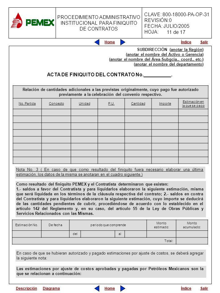 PROCEDIMIENTO ADMINISTRATIVO INSTITUCIONAL PARA FINIQUITO DE CONTRATOS CLAVE: 800-18000-PA-OP-31 REVISIÓN:0 FECHA: JULIO/2005 HOJA: Home Salir Índice