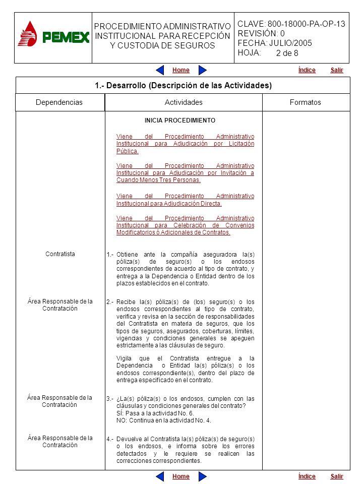 PROCEDIMIENTO ADMINISTRATIVO PARA PLANEACIÓN DE OBRAS Y SERVICIOS CLAVE: 800-18000-PA-OP-13 REVISIÓN: 0 FECHA: JULIO/2005 HOJA: PROCEDIMIENTO ADMINISTRATIVO INSTITUCIONAL PARA RECEPCIÓN Y CUSTODIA DE SEGUROS Home Salir Índice Home Salir Índice FormatosDependenciasActividades 1.- Desarrollo (Descripción de las Actividades) 5.- Tramita ante la Aseguradora correspondiente las correcciones a las pólizas o los endosos y/o la reexpedición respectiva.