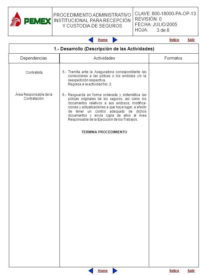 PROCEDIMIENTO ADMINISTRATIVO PARA PLANEACIÓN DE OBRAS Y SERVICIOS CLAVE: 800-18000-PA-OP-13 REVISIÓN: 0 FECHA: JULIO/2005 HOJA: PROCEDIMIENTO ADMINISTRATIVO INSTITUCIONAL PARA RECEPCIÓN Y CUSTODIA DE SEGUROS Home Salir Índice Home Salir Índice INICIA PROCEDIMIENTO Viene del Procedimiento Administrativo Institucional para Adjudicación por Licitación Pública.