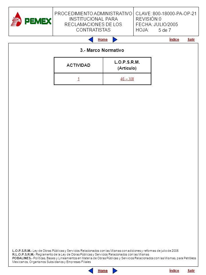PROCEDIMIENTO ADMINISTRATIVO INSTITUCIONAL PARA RECLAMACIONES DE LOS CONTRATISTAS CLAVE: 800-18000-PA-OP-21 REVISIÓN:0 FECHA: JULIO/2005 HOJA: Home Sa