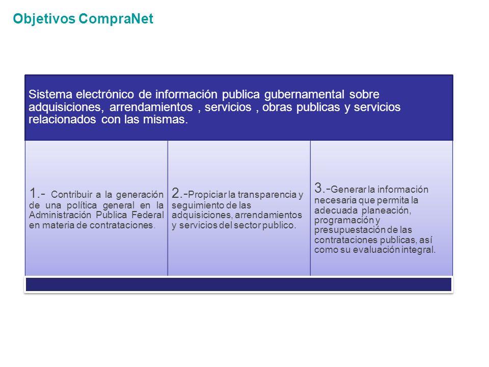 Licitaciones Publicas Proyecto de convocatoria Convocatoria Actas Junta de Aclaraciones.