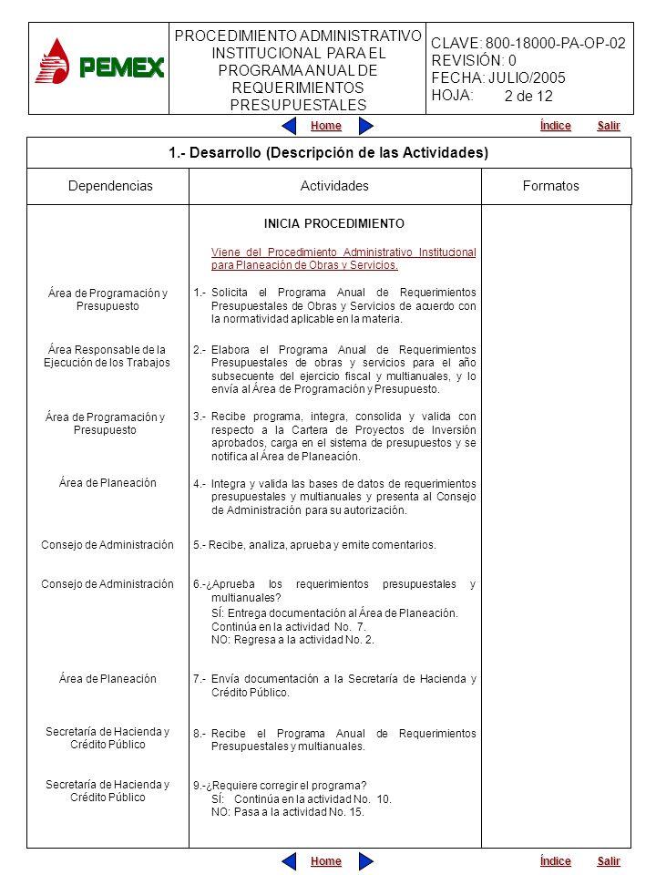 PROCEDIMIENTO ADMINISTRATIVO PARA PLANEACIÓN DE OBRAS Y SERVICIOS CLAVE: 800-18000-PA-OP-05 REVISIÓN: 0 FECHA: JULIO/2005 HOJA: CLAVE: 800-18000-PA-OP-02 REVISIÓN: 0 FECHA: JULIO/2005 HOJA: PROCEDIMIENTO ADMINISTRATIVO INSTITUCIONAL PARA EL PROGRAMA ANUAL DE REQUERIMIENTOS PRESUPUESTALES Home Salir Índice Home Salir Índice 10.-Recibe el Programa Anual de Requerimientos Presupuestales y multianuales con las indicaciones de corrección de la Secretaría de Hacienda y Crédito Público y lo envía para su adecuación.