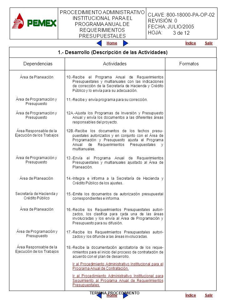 PROCEDIMIENTO ADMINISTRATIVO PARA PLANEACIÓN DE OBRAS Y SERVICIOS CLAVE: 800-18000-PA-OP-05 REVISIÓN: 0 FECHA: JULIO/2005 HOJA: CLAVE: 800-18000-PA-OP-02 REVISIÓN: 0 FECHA: JULIO/2005 HOJA: PROCEDIMIENTO ADMINISTRATIVO INSTITUCIONAL PARA EL PROGRAMA ANUAL DE REQUERIMIENTOS PRESUPUESTALES Home Salir Índice Home Salir Índice INICIA PROCEDIMIENTO Viene del Procedimiento Admi- nistrativo Institucional para Planeación de Obras y Servicios.