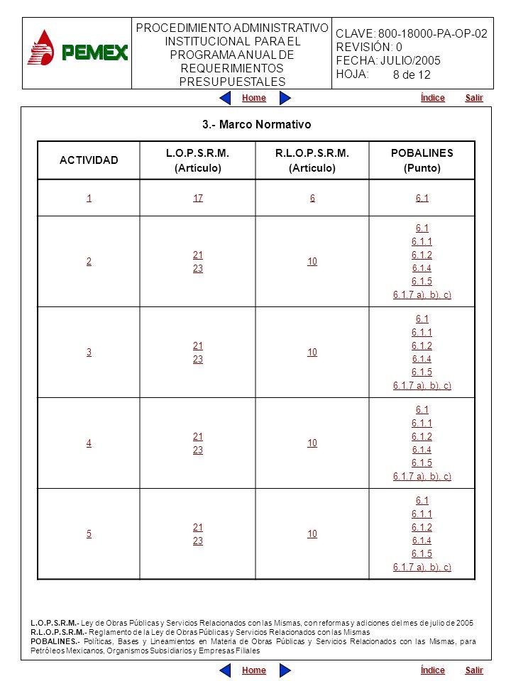 PROCEDIMIENTO ADMINISTRATIVO PARA PLANEACIÓN DE OBRAS Y SERVICIOS CLAVE: 800-18000-PA-OP-05 REVISIÓN: 0 FECHA: JULIO/2005 HOJA: CLAVE: 800-18000-PA-OP-02 REVISIÓN: 0 FECHA: JULIO/2005 HOJA: PROCEDIMIENTO ADMINISTRATIVO INSTITUCIONAL PARA EL PROGRAMA ANUAL DE REQUERIMIENTOS PRESUPUESTALES Home Salir Índice Home Salir Índice ACTIVIDAD L.O.P.S.R.M.
