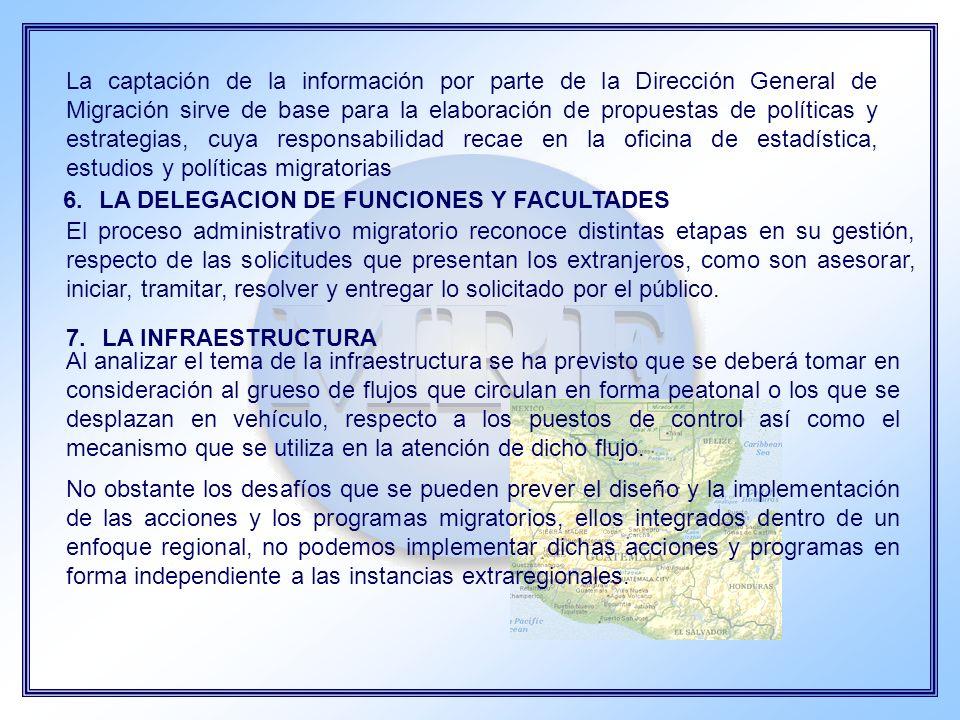 6.LA DELEGACION DE FUNCIONES Y FACULTADES El proceso administrativo migratorio reconoce distintas etapas en su gestión, respecto de las solicitudes qu