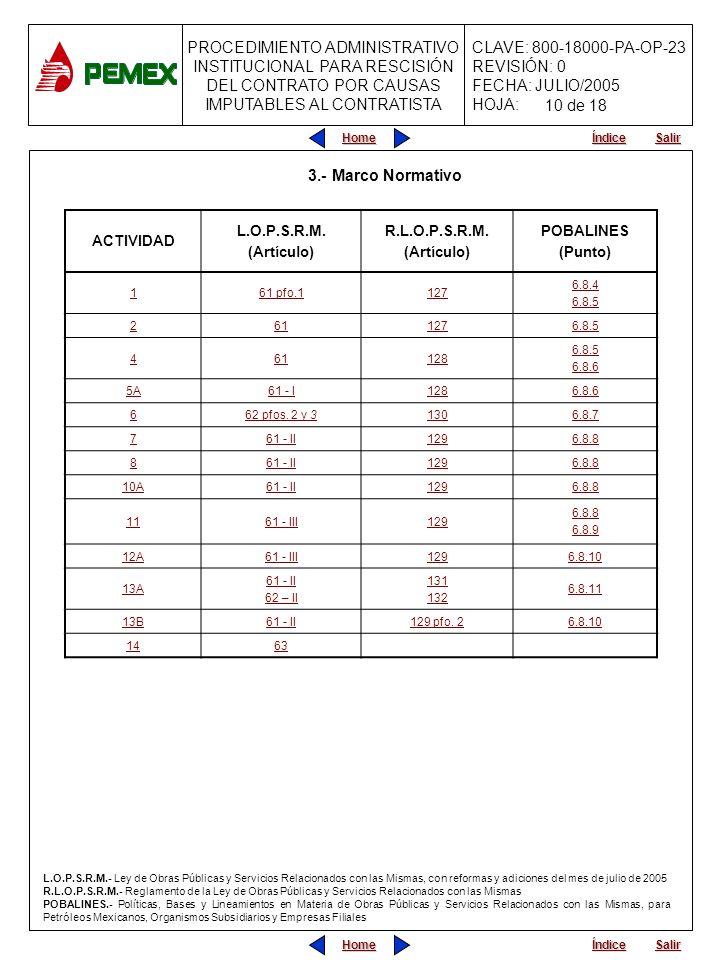 PROCEDIMIENTO ADMINISTRATIVO INSTITUCIONAL PARA RESCISIÓN DEL CONTRATO POR CAUSAS IMPUTABLES AL CONTRATISTA CLAVE: 800-18000-PA-OP-23 REVISIÓN: 0 FECHA: JULIO/2005 HOJA: Home Salir Índice Home Salir Índice 3.- Marco Normativo ACTIVIDAD L.O.P.S.R.M.