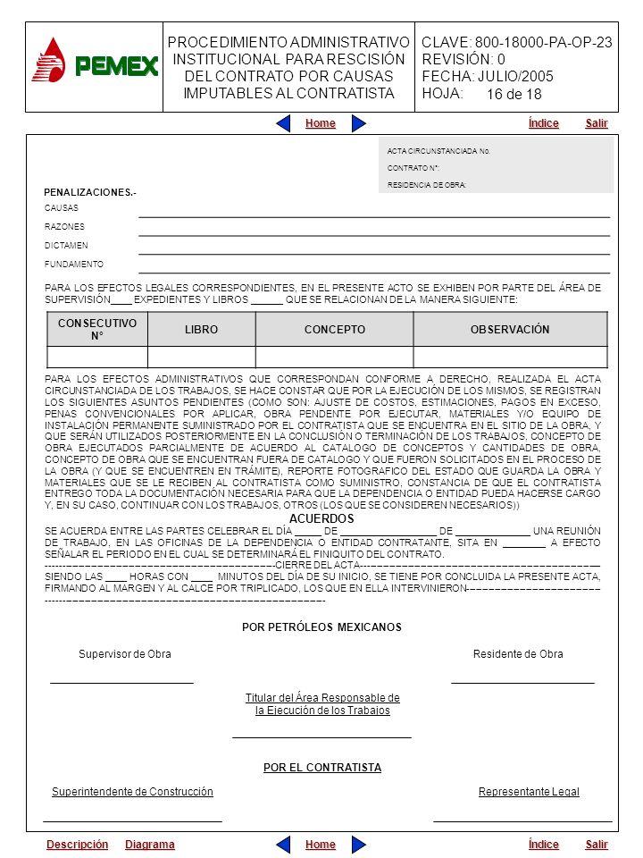 PROCEDIMIENTO ADMINISTRATIVO INSTITUCIONAL PARA RESCISIÓN DEL CONTRATO POR CAUSAS IMPUTABLES AL CONTRATISTA CLAVE: 800-18000-PA-OP-23 REVISIÓN: 0 FECHA: JULIO/2005 HOJA: Home Salir Índice Home Salir Índice PENALIZACIONES.- CAUSAS RAZONES DICTAMEN FUNDAMENTO PARA LOS EFECTOS LEGALES CORRESPONDIENTES, EN EL PRESENTE ACTO SE EXHIBEN POR PARTE DEL ÁREA DE SUPERVISIÓN____ EXPEDIENTES Y LIBROS ______ QUE SE RELACIONAN DE LA MANERA SIGUIENTE: CONSECUTIVO N° LIBROCONCEPTOOBSERVACIÓN PARA LOS EFECTOS ADMINISTRATIVOS QUE CORRESPONDAN CONFORME A DERECHO, REALIZADA EL ACTA CIRCUNSTANCIADA DE LOS TRABAJOS, SE HACE CONSTAR QUE POR LA EJECUCIÓN DE LOS MISMOS, SE REGISTRAN LOS SIGUIENTES ASUNTOS PENDIENTES (COMO SON: AJUSTE DE COSTOS, ESTIMACIONES, PAGOS EN EXCESO, PENAS CONVENCIONALES POR APLICAR, OBRA PENDENTE POR EJECUTAR, MATERIALES Y/O EQUIPO DE INSTALACIÓN PERMANENTE SUMINISTRADO POR EL CONTRATISTA QUE SE ENCUENTRA EN EL SITIO DE LA OBRA, Y QUE SERÁN UTILIZADOS POSTERIORMENTE EN LA CONCLUSIÓN O TERMINACIÓN DE LOS TRABAJOS, CONCEPTO DE OBRA EJECUTADOS PARCIALMENTE DE ACUERDO AL CATALOGO DE CONCEPTOS Y CANTIDADES DE OBRA, CONCEPTO DE OBRA QUE SE ENCUENTRAN FUERA DE CATALOGO Y QUE FUERON SOLICITADOS EN EL PROCESO DE LA OBRA (Y QUE SE ENCUENTREN EN TRÁMITE), REPORTE FOTOGRAFICO DEL ESTADO QUE GUARDA LA OBRA Y MATERIALES QUE SE LE RECIBEN AL CONTRATISTA COMO SUMINISTRO, CONSTANCIA DE QUE EL CONTRATISTA ENTREGO TODA LA DOCUMENTACIÓN NECESARIA PARA QUE LA DEPENDENCIA O ENTIDAD PUEDA HACERSE CARGO Y, EN SU CASO, CONTINUAR CON LOS TRABAJOS, OTROS (LOS QUE SE CONSIDEREN NECESARIOS)) ACUERDOS SE ACUERDA ENTRE LAS PARTES CELEBRAR EL DÍA _____ DE __________________ DE ______________ UNA REUNIÓN DE TRABAJO, EN LAS OFICINAS DE LA DEPENDENCIA O ENTIDAD CONTRATANTE, SITA EN ________ A EFECTO SEÑALAR EL PERIODO EN EL CUAL SE DETERMINARÁ EL FINIQUITO DEL CONTRATO.