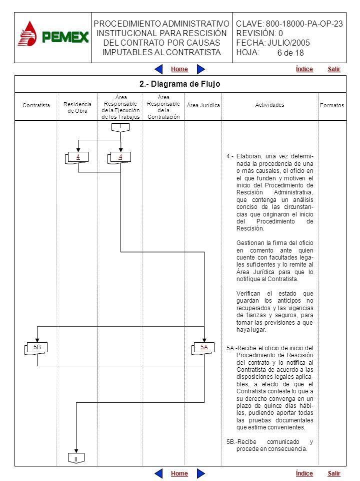 PROCEDIMIENTO ADMINISTRATIVO INSTITUCIONAL PARA RESCISIÓN DEL CONTRATO POR CAUSAS IMPUTABLES AL CONTRATISTA CLAVE: 800-18000-PA-OP-23 REVISIÓN: 0 FECHA: JULIO/2005 HOJA: Home Salir Índice Home Salir Índice Área Jurídica 4.-Elaboran, una vez determi- nada la procedencia de una o más causales, el oficio en el que funden y motiven el inicio del Procedimiento de Rescisión Administrativa, que contenga un análisis conciso de las circunstan- cias que originaron el inicio del Procedimiento de Rescisión.