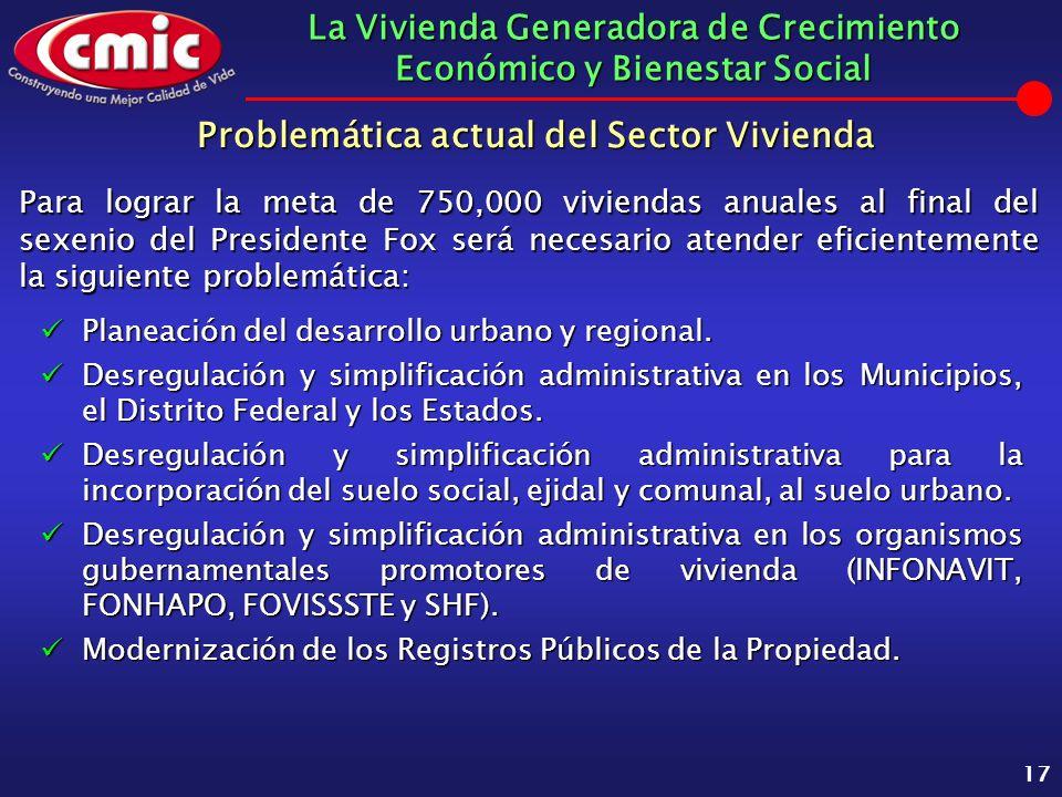La Vivienda Generadora de Crecimiento Económico y Bienestar Social 17 Problemática actual del Sector Vivienda Para lograr la meta de 750,000 viviendas