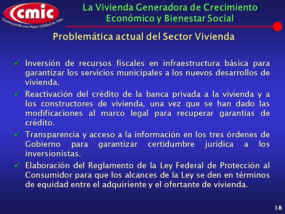 La Vivienda Generadora de Crecimiento Económico y Bienestar Social 18 Problemática actual del Sector Vivienda Inversión de recursos fiscales en infrae
