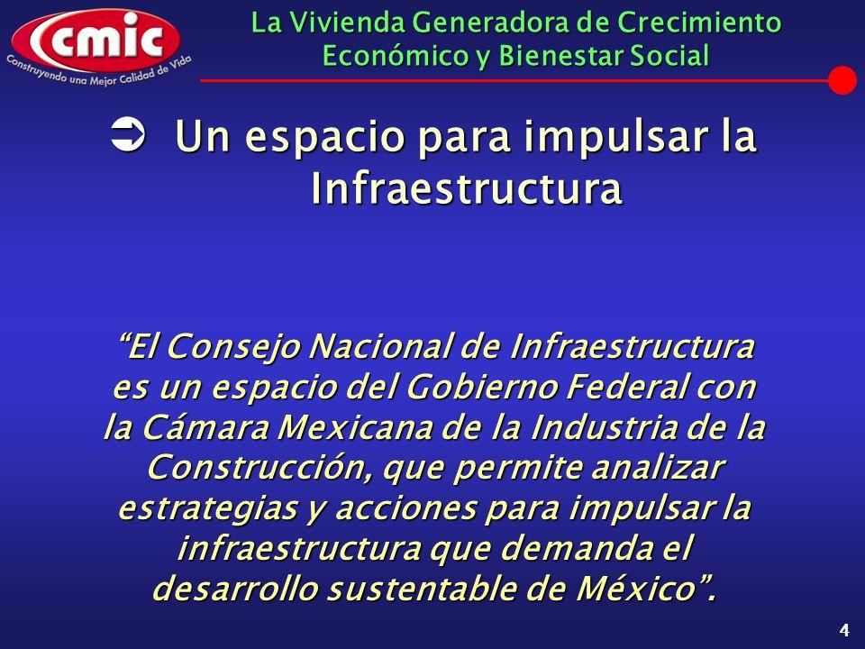 La Vivienda Generadora de Crecimiento Económico y Bienestar Social 4 El Consejo Nacional de Infraestructura es un espacio del Gobierno Federal con la