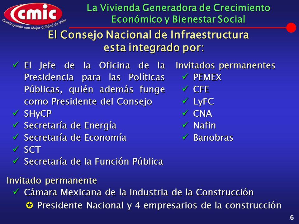 La Vivienda Generadora de Crecimiento Económico y Bienestar Social 6 El Consejo Nacional de Infraestructura esta integrado por: Invitados permanentes
