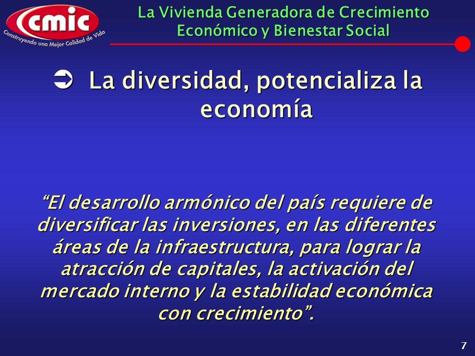 La Vivienda Generadora de Crecimiento Económico y Bienestar Social 7 El desarrollo armónico del país requiere de diversificar las inversiones, en las
