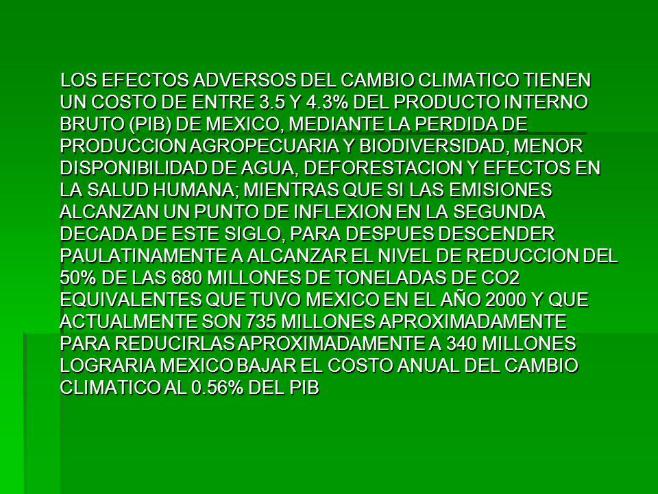 LOS EFECTOS ADVERSOS DEL CAMBIO CLIMATICO TIENEN UN COSTO DE ENTRE 3.5 Y 4.3% DEL PRODUCTO INTERNO BRUTO (PIB) DE MEXICO, MEDIANTE LA PERDIDA DE PRODU