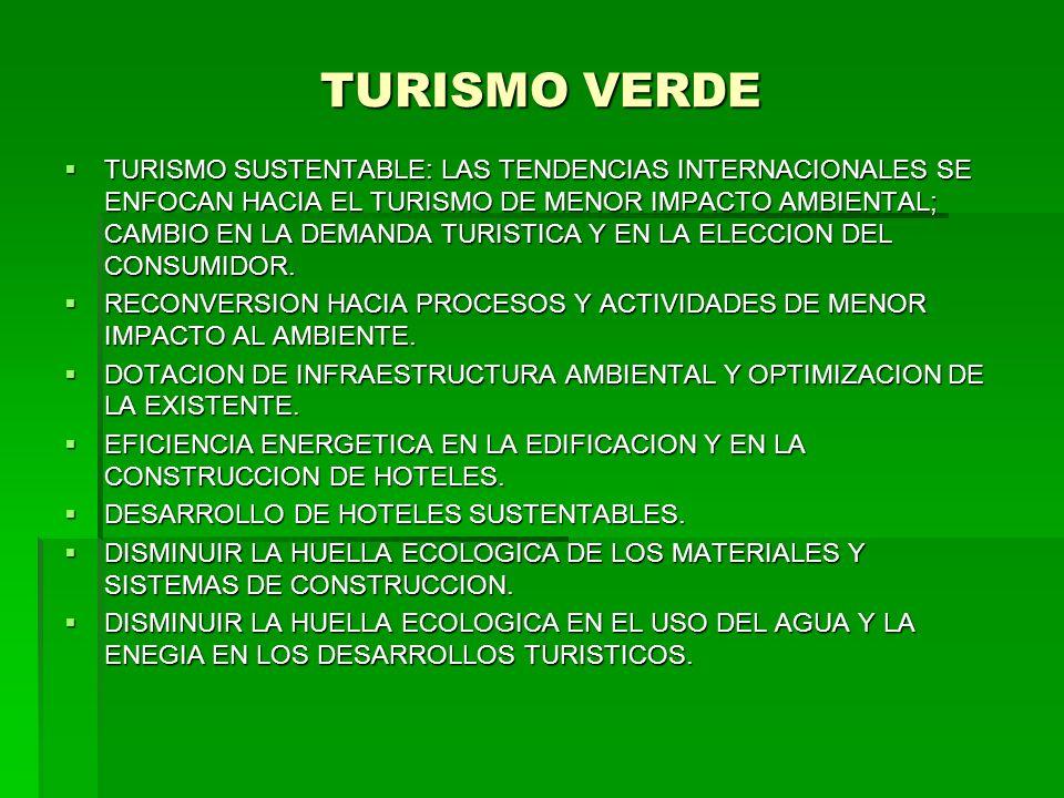 TURISMO VERDE TURISMO SUSTENTABLE: LAS TENDENCIAS INTERNACIONALES SE ENFOCAN HACIA EL TURISMO DE MENOR IMPACTO AMBIENTAL; CAMBIO EN LA DEMANDA TURISTI