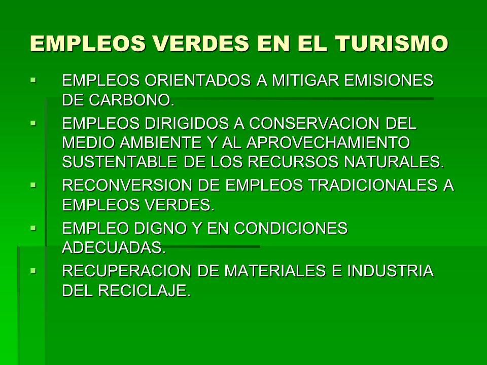 EMPLEOS VERDES EN EL TURISMO EMPLEOS ORIENTADOS A MITIGAR EMISIONES DE CARBONO. EMPLEOS ORIENTADOS A MITIGAR EMISIONES DE CARBONO. EMPLEOS DIRIGIDOS A