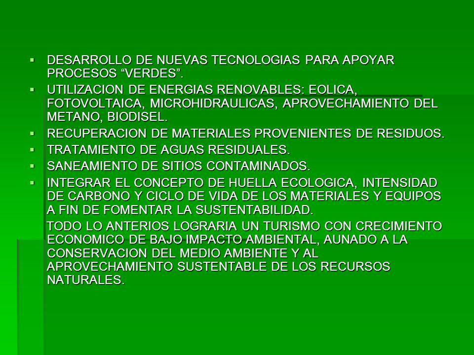 DESARROLLO DE NUEVAS TECNOLOGIAS PARA APOYAR PROCESOS VERDES. DESARROLLO DE NUEVAS TECNOLOGIAS PARA APOYAR PROCESOS VERDES. UTILIZACION DE ENERGIAS RE