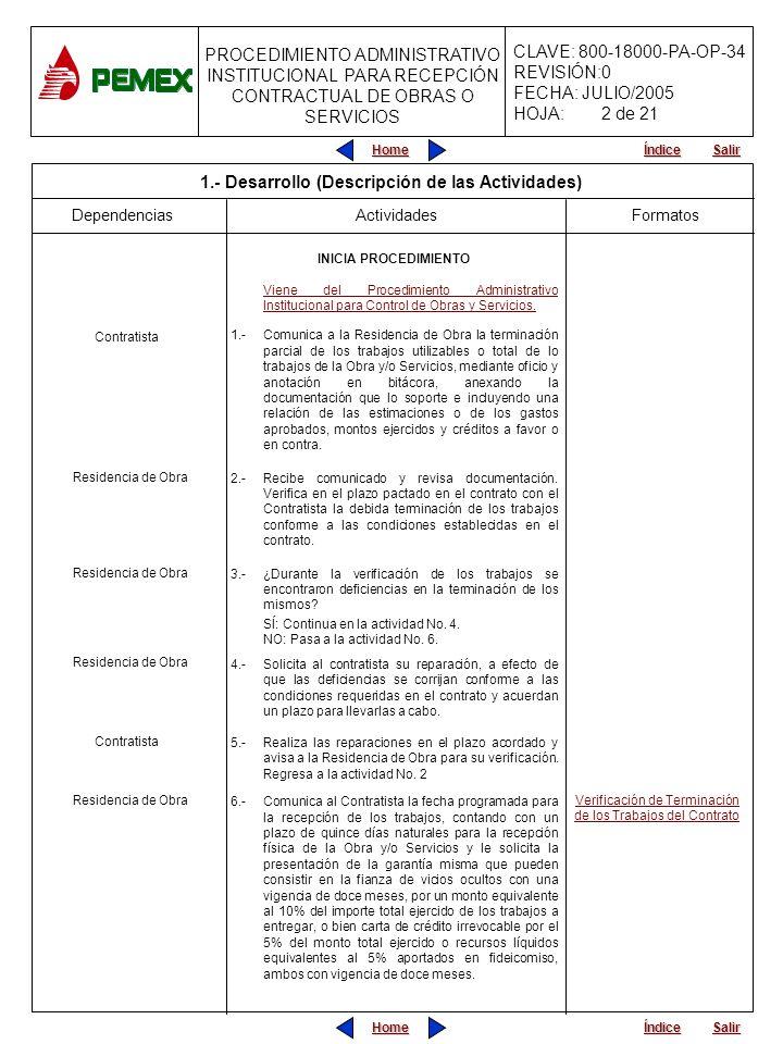 PROCEDIMIENTO ADMINISTRATIVO INSTITUCIONAL PARA RECEPCIÓN CONTRACTUAL DE OBRAS O SERVICIOS CLAVE: 800-18000-PA-OP-34 REVISIÓN:0 FECHA: JULIO/2005 HOJA