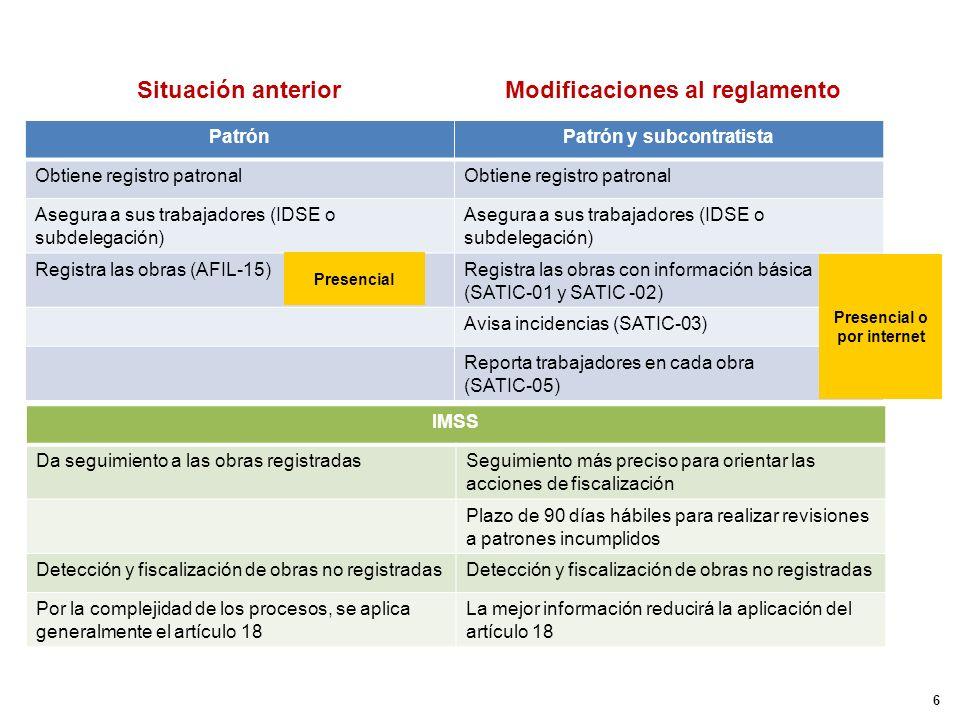 Aviso de registro de obra 5 días hábiles siguientes al inicio SATIC-01 SATIC-02 (Subcontratistas) SATIC-05 (Relación de trabajadores ) Relación mensual de trabajadores Al inicio y cada bimestre SATIC-05 Incidencias de obra Suspensión, reanudación, cancelación SATIC-03 Aviso de terminación de obra SATIC-03 IMSS solicita informes y documentos Seguimiento del correcto cumplimiento de las obligaciones ¿Se presume incumplimiento.