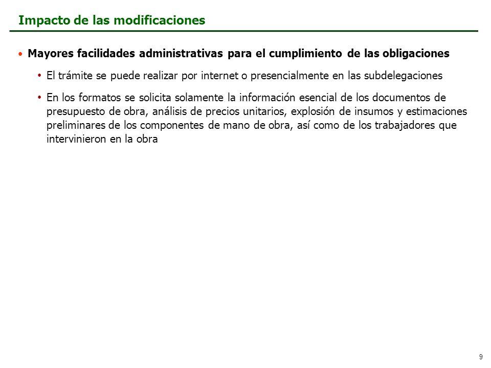 Anexo Formatos del SATIC Están disponibles en la página del IMSS en internet www.imss.gob.mx
