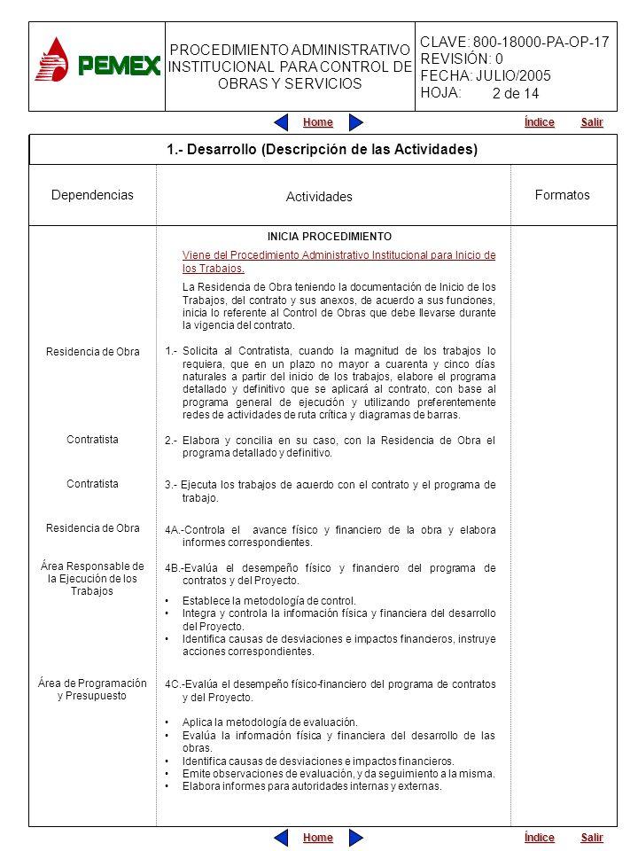 PROCEDIMIENTO ADMINISTRATIVO INSTITUCIONAL PARA CONTROL DE OBRAS Y SERVICIOS CLAVE: 800-18000-PA-OP-17 REVISIÓN: 0 FECHA: JULIO/2005 HOJA: Home Salir Índice Home Salir Índice 4.- ANEXOS (No existen Anexos) 13 de 14