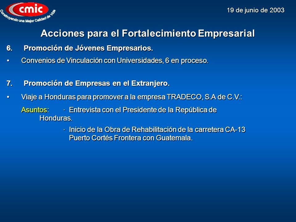 19 de junio de 2003 Acciones para el Fortalecimiento Empresarial 6.Promoción de Jóvenes Empresarios. Convenios de Vinculación con Universidades, 6 en