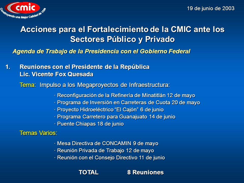 19 de junio de 2003 1.Reuniones con el Presidente de la República Lic. Vicente Fox Quesada Acciones para el Fortalecimiento de la CMIC ante los Sector