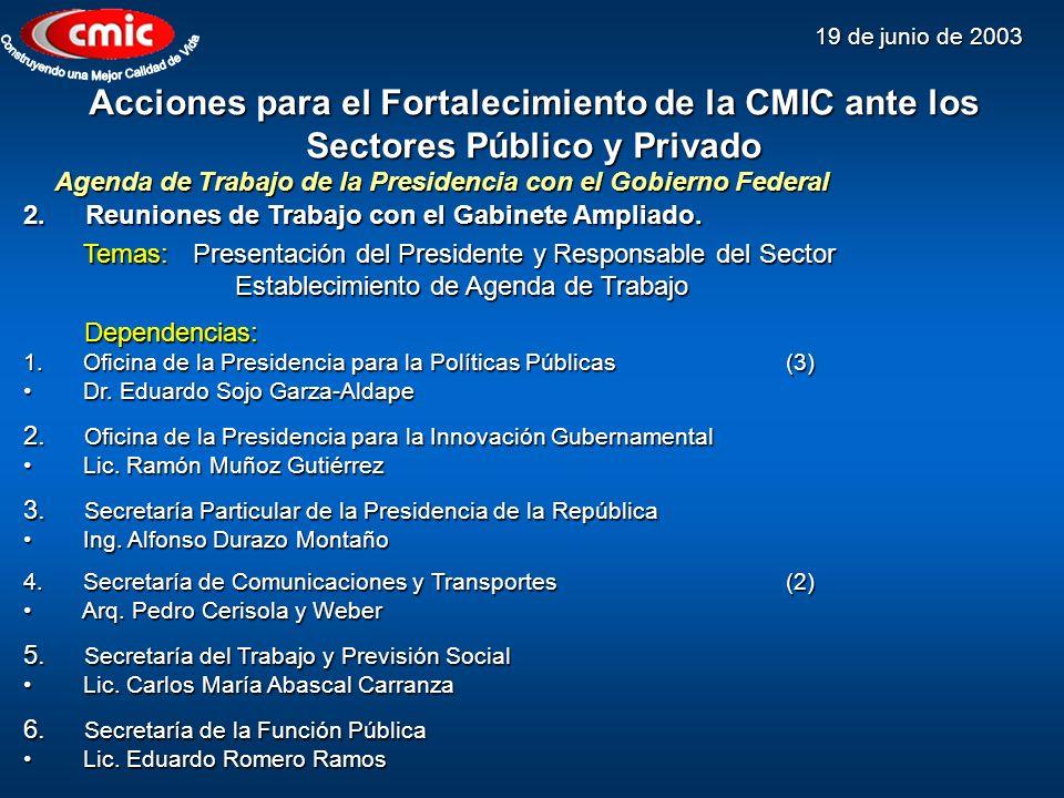 19 de junio de 2003 2.Reuniones de Trabajo con el Gabinete Ampliado. Acciones para el Fortalecimiento de la CMIC ante los Sectores Público y Privado T