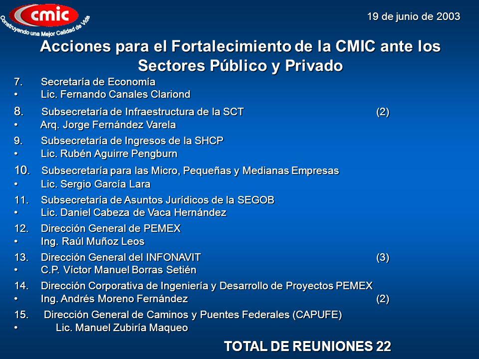 19 de junio de 2003 Acciones para el Fortalecimiento de la CMIC ante los Sectores Público y Privado 7. Secretaría de Economía Lic. Fernando Canales Cl