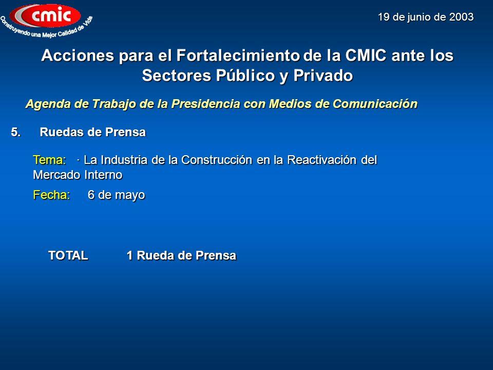 19 de junio de 2003 5.Ruedas de Prensa Acciones para el Fortalecimiento de la CMIC ante los Sectores Público y Privado Tema: · La Industria de la Cons
