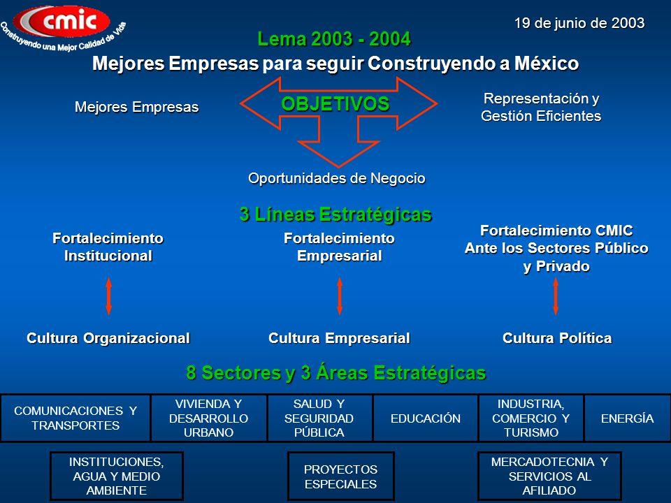 Mejores Empresasseguir Construyendo a México Mejores Empresas para seguir Construyendo a México Fortalecimiento Institucional Fortalecimiento Empresar