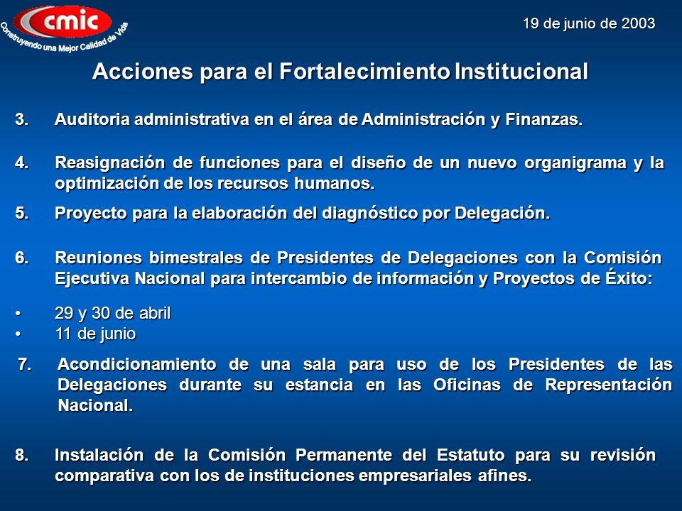 19 de junio de 2003 5.Proyecto para la elaboración del diagnóstico por Delegación. 4.Reasignación de funciones para el diseño de un nuevo organigrama