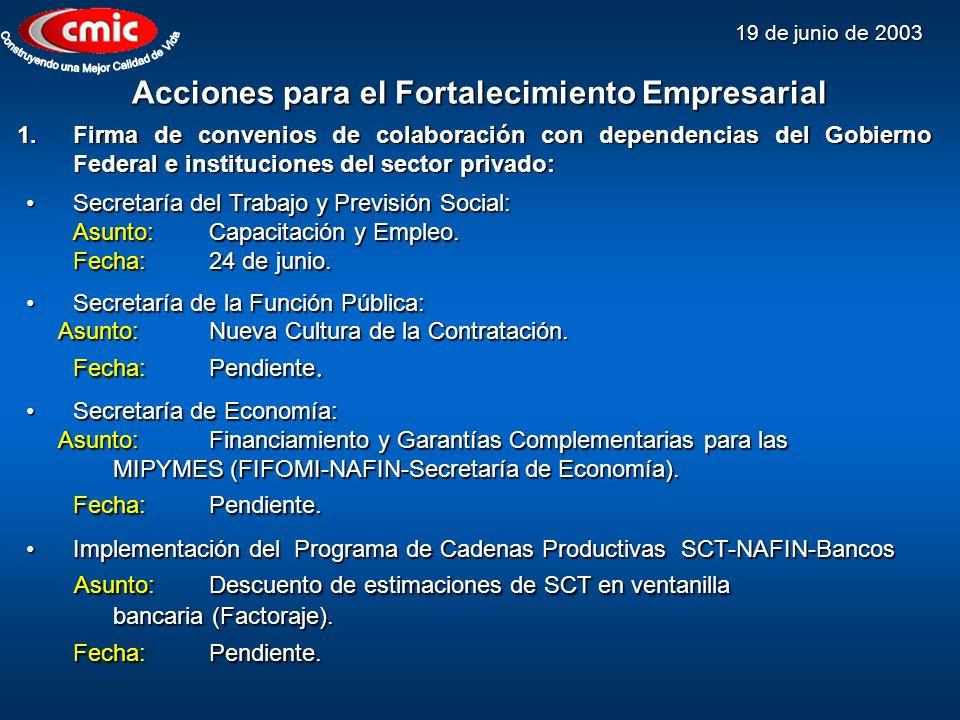 19 de junio de 2003 1.Firma de convenios de colaboración con dependencias del Gobierno Federal e instituciones del sector privado: Acciones para el Fo