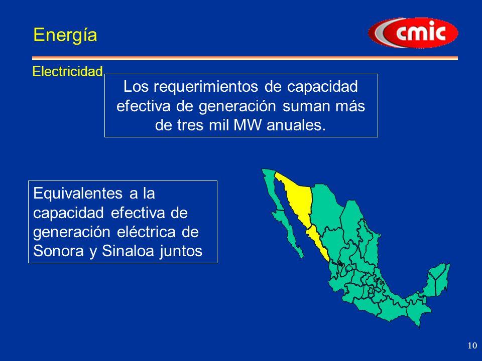 10 Energía Electricidad Los requerimientos de capacidad efectiva de generación suman más de tres mil MW anuales.