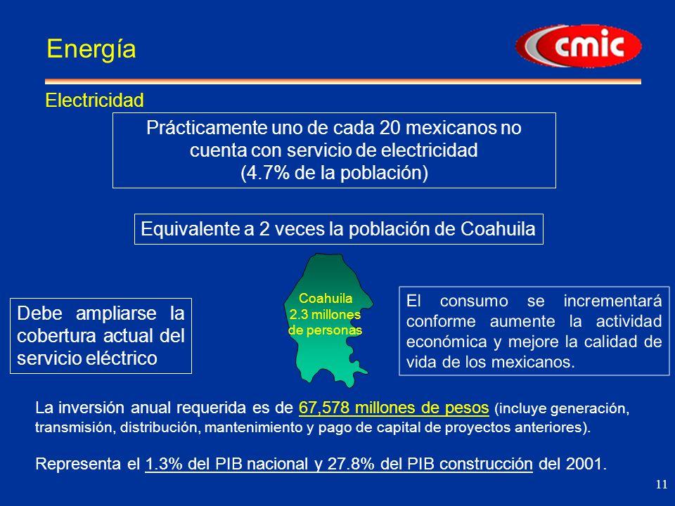 11 Energía La inversión anual requerida es de 67,578 millones de pesos (incluye generación, transmisión, distribución, mantenimiento y pago de capital de proyectos anteriores).