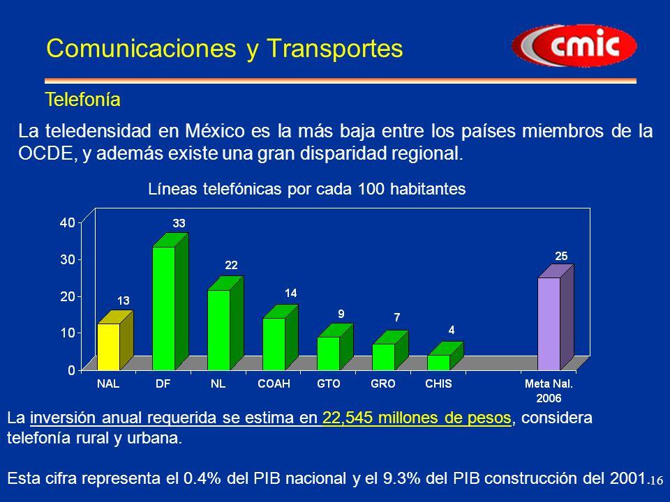 16 La inversión anual requerida se estima en 22,545 millones de pesos, considera telefonía rural y urbana.