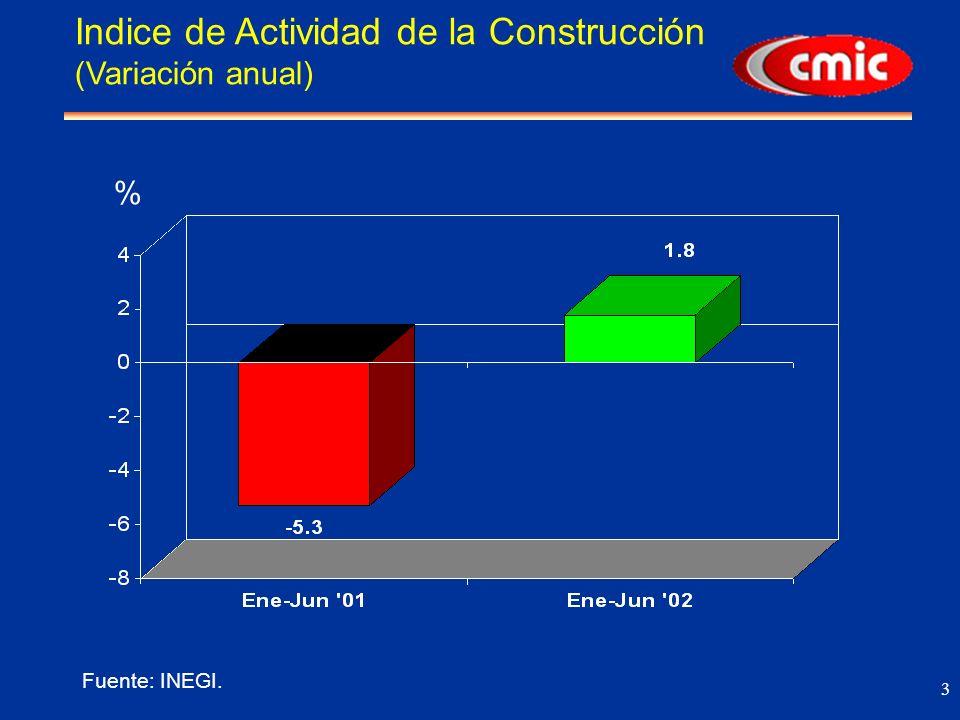 4 PIB por Actividad Económica Variación real (%) Fuente: INEGI. * Al primer semestre