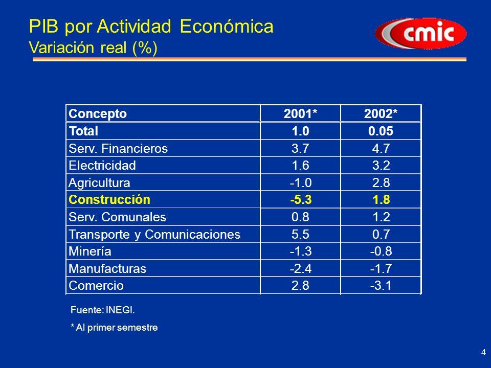 15 La inversión anual requerida es de 3,834 millones de pesos, 2001-2006.