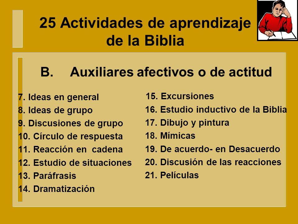 25 Actividades de aprendizaje de la Biblia 1.Entrevistas y debates 2.Reseña de un libro y debate 3.Pregunta y respuesta 4.Panel y debate 5.Investigaci