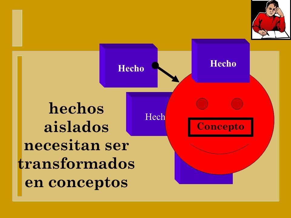 Fact Hecho Concepto