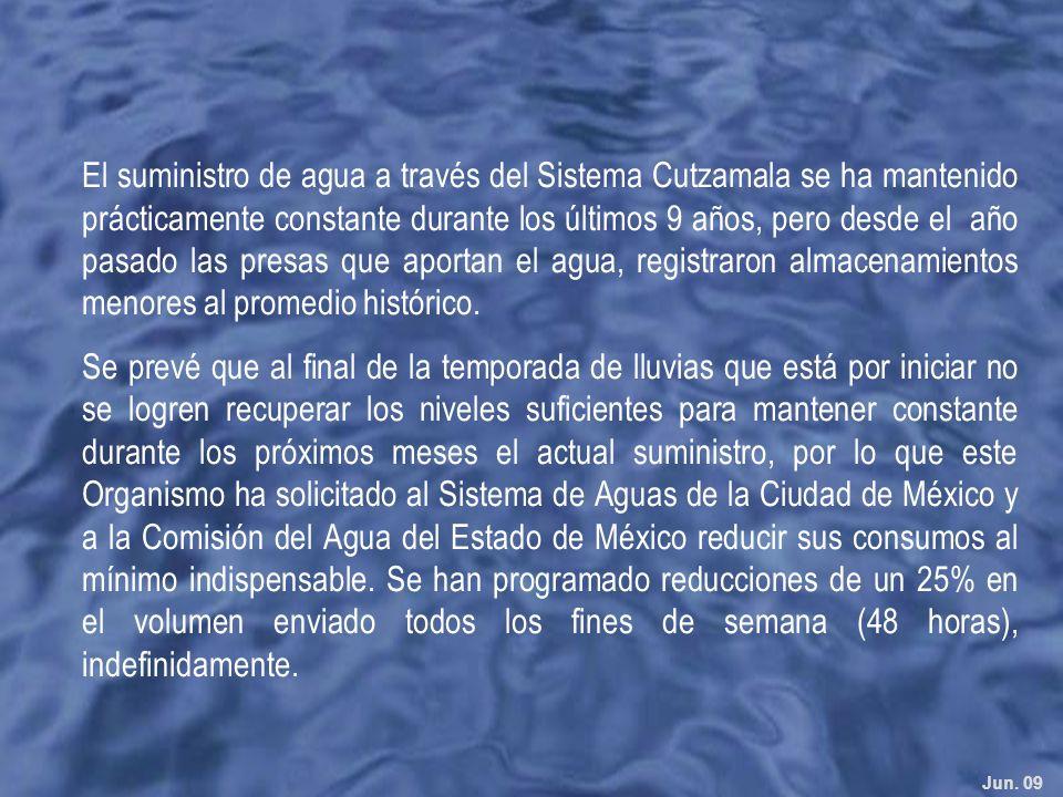 Jun. 09 El suministro de agua a través del Sistema Cutzamala se ha mantenido prácticamente constante durante los últimos 9 años, pero desde el año pas