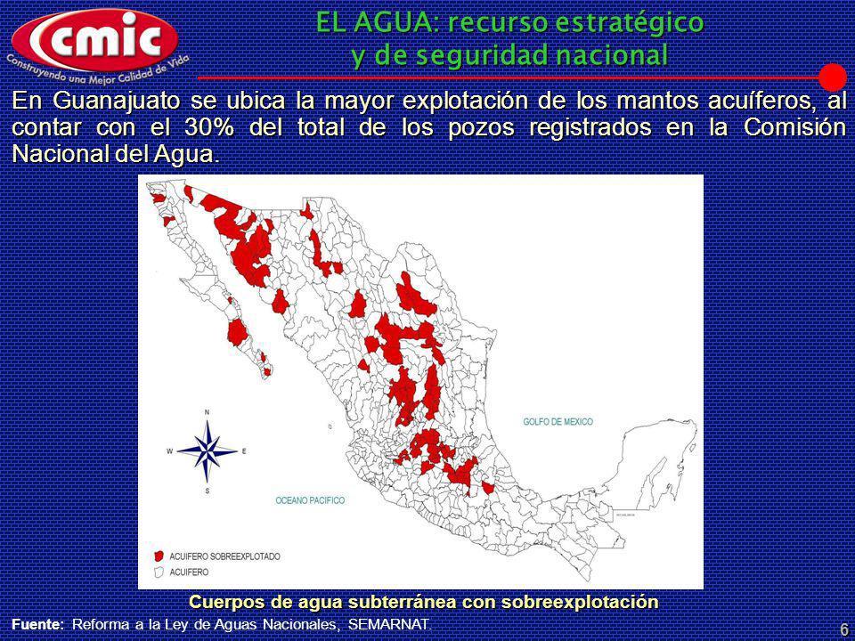 EL AGUA: recurso estratégico y de seguridad nacional 6 Cuerpos de agua subterránea con sobreexplotación En Guanajuato se ubica la mayor explotación de