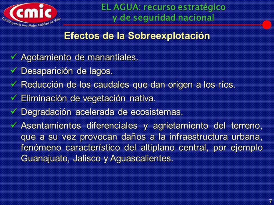 EL AGUA: recurso estratégico y de seguridad nacional 7 Agotamiento de manantiales. Agotamiento de manantiales. Desaparición de lagos. Desaparición de