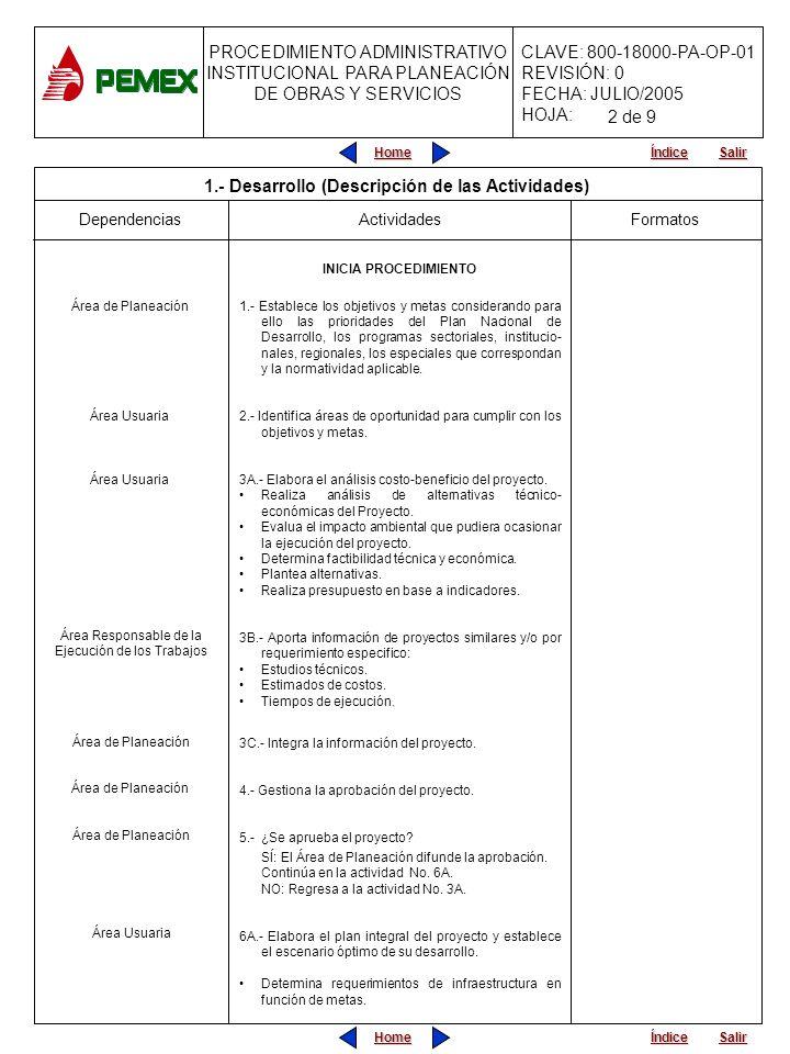 PROCEDIMIENTO ADMINISTRATIVO PARA PLANEACIÓN DE OBRAS Y SERVICIOS CLAVE: 800-18000-PA-OP-05 REVISIÓN: 0 FECHA: JULIO/2005 HOJA: CLAVE: 800-18000-PA-OP-01 REVISIÓN: 0 FECHA: JULIO/2005 HOJA: PROCEDIMIENTO ADMINISTRATIVO INSTITUCIONAL PARA PLANEACIÓN DE OBRAS Y SERVICIOS Home Salir Índice Home Salir Índice 1.- Desarrollo (Descripción de las Actividades).