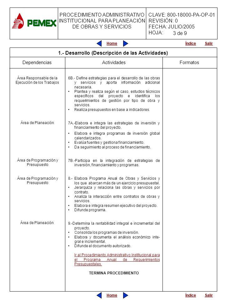 PROCEDIMIENTO ADMINISTRATIVO PARA PLANEACIÓN DE OBRAS Y SERVICIOS CLAVE: 800-18000-PA-OP-05 REVISIÓN: 0 FECHA: JULIO/2005 HOJA: CLAVE: 800-18000-PA-OP-01 REVISIÓN: 0 FECHA: JULIO/2005 HOJA: PROCEDIMIENTO ADMINISTRATIVO INSTITUCIONAL PARA PLANEACIÓN DE OBRAS Y SERVICIOS Home Salir Índice Home Salir Índice INICIA PROCEDIMIENTO 1.- Establece los objetivos y metas con- siderando para ello las prioridades del Plan Nacional de Desarrollo, los programas sectoriales, institucio- nales, regionales, los especiales que correspondan y la normatividad aplicable.