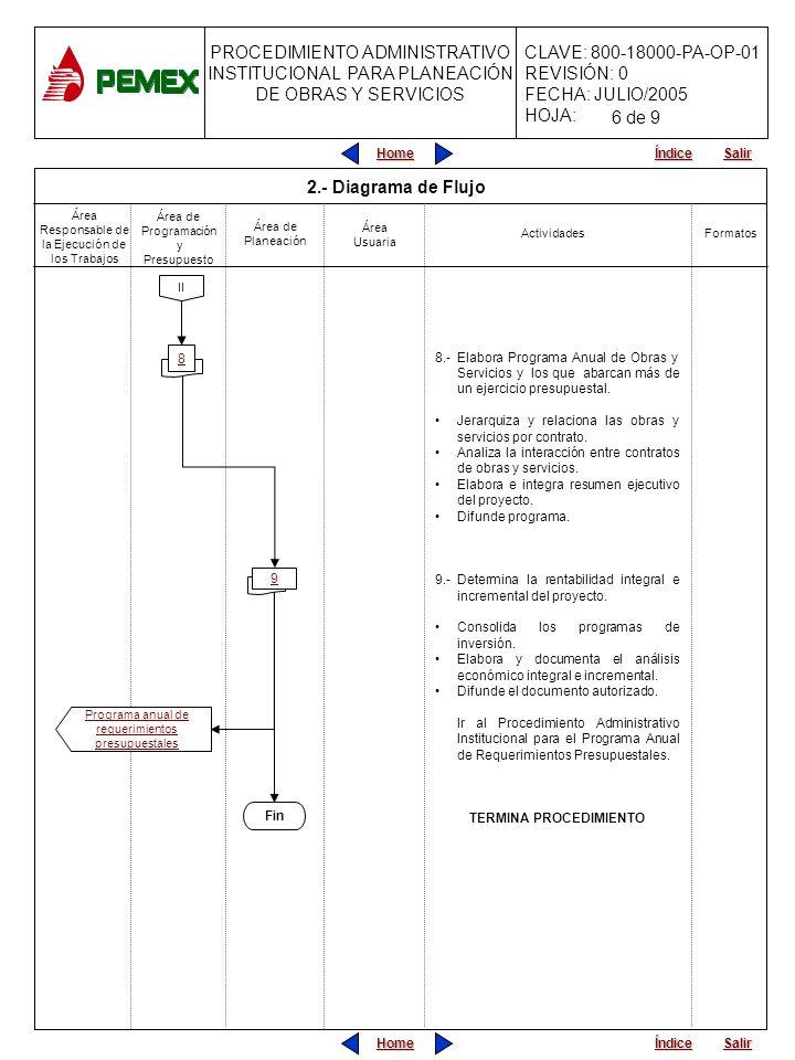 PROCEDIMIENTO ADMINISTRATIVO PARA PLANEACIÓN DE OBRAS Y SERVICIOS CLAVE: 800-18000-PA-OP-05 REVISIÓN: 0 FECHA: JULIO/2005 HOJA: CLAVE: 800-18000-PA-OP-01 REVISIÓN: 0 FECHA: JULIO/2005 HOJA: PROCEDIMIENTO ADMINISTRATIVO INSTITUCIONAL PARA PLANEACIÓN DE OBRAS Y SERVICIOS Home Salir Índice Home Salir Índice 3.- Marco Normativo ACTIVIDAD L.O.P.S.R.M.