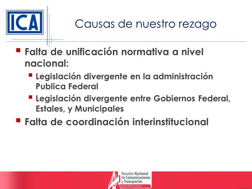 Causas de nuestro rezago Falta de unificación normativa a nivel nacional: Legislación divergente en la administración Publica Federal Legislación dive